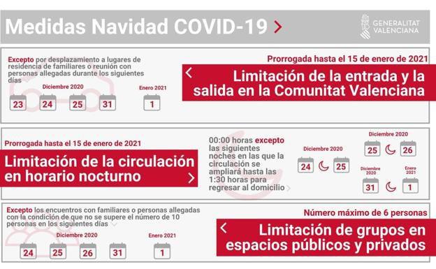 Medidas adicionales fiestas navideñas Comunitat Valenciana
